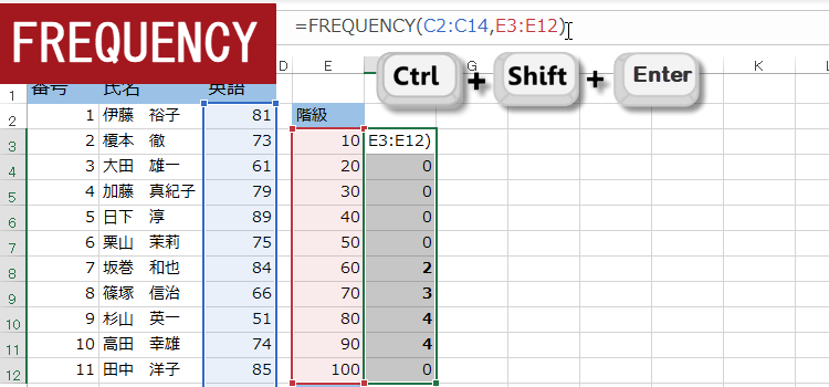 分布表を作るには FREQUENCY関数