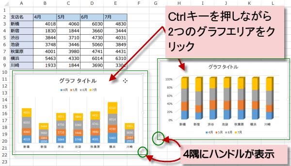 Excel 2013 複数のグラフの大きさを揃える複数のグラフの大きさを揃える