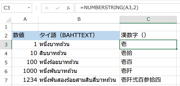 BAHTTEXT関数3