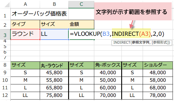 INDIRECT関数とVLOOKUP関数の使い方4