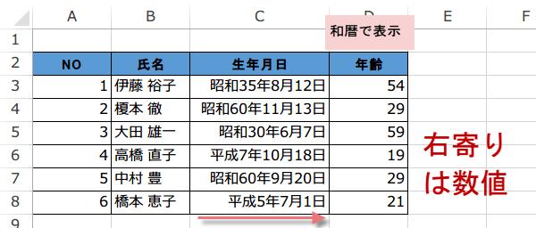 7 年 西暦 昭和