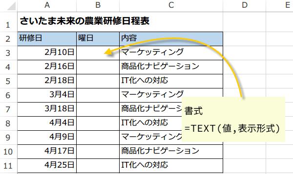 日付から曜日を求める ~TEXT関数を使用~Excel(エクセル)関数技