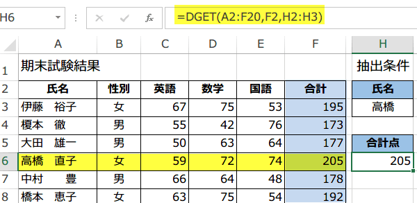 DGET関数の結果