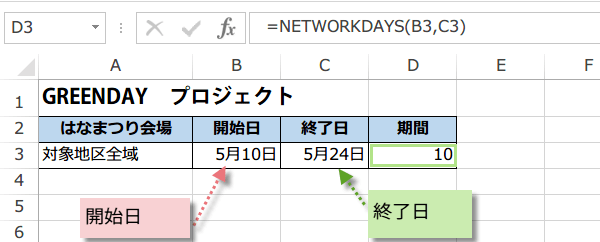 NETWORKDAYS関数の使い方1