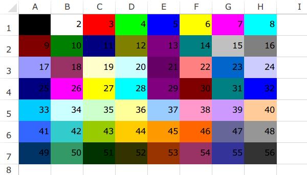 色番号一覧表をつくるマクロ~エクセル2013「マクロ講座」