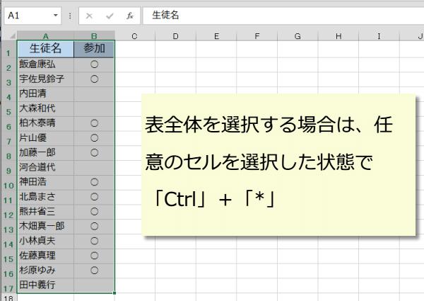 Excelショートカットキーで空欄のセルを削除して上に詰めるには Excel