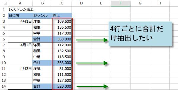 一定の行ごとに別シートのデータを抽出する~エクセル2013技