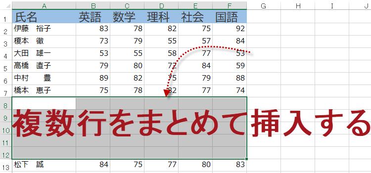 Excel 複数の行を一度に挿入する~Excelの達人技