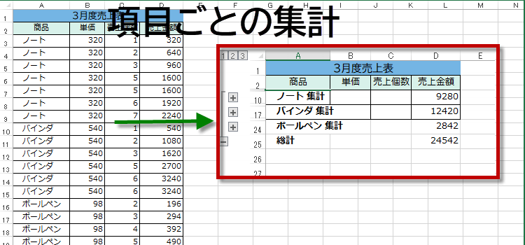 Excel2016小計機能をつかう