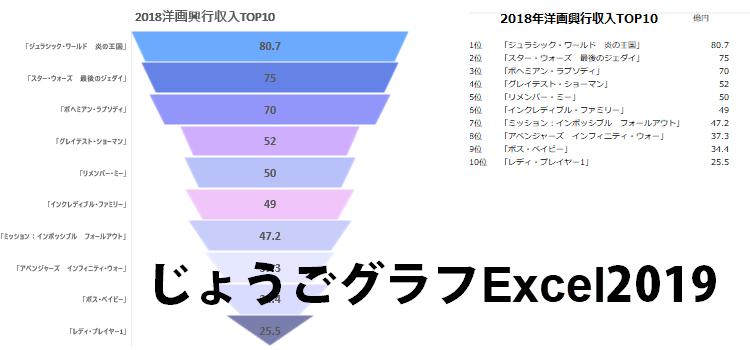 Excel19 クールなじょうごグラフを作る