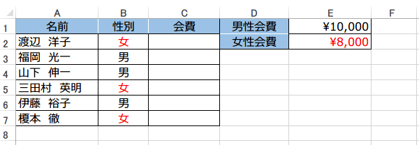 Excel IF関数の使い方