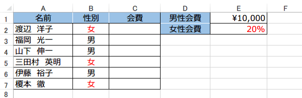 Excel IF関数の使い方5