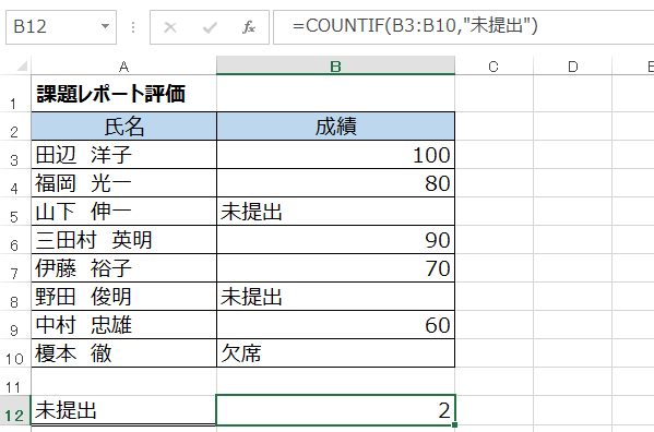 COUNTIF関数2