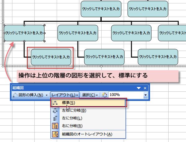 エクセル組織図Excelの図表ギャラリーを利用して「組織図」をつくるエクセル組織図Excelの図表ギャラリーを利用して「組織図」をつくるエクセルで「組織図」をつくる